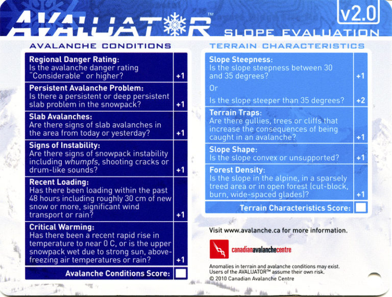 Avaluator Slope Evaluation card showing risks associated with terrain and avalanche conditions